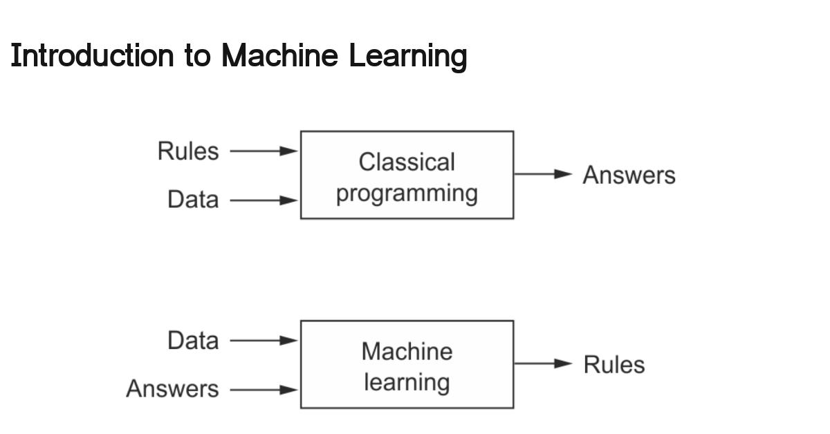 machine-learning-intro