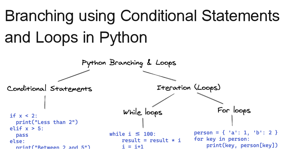 python-branching-and-loops