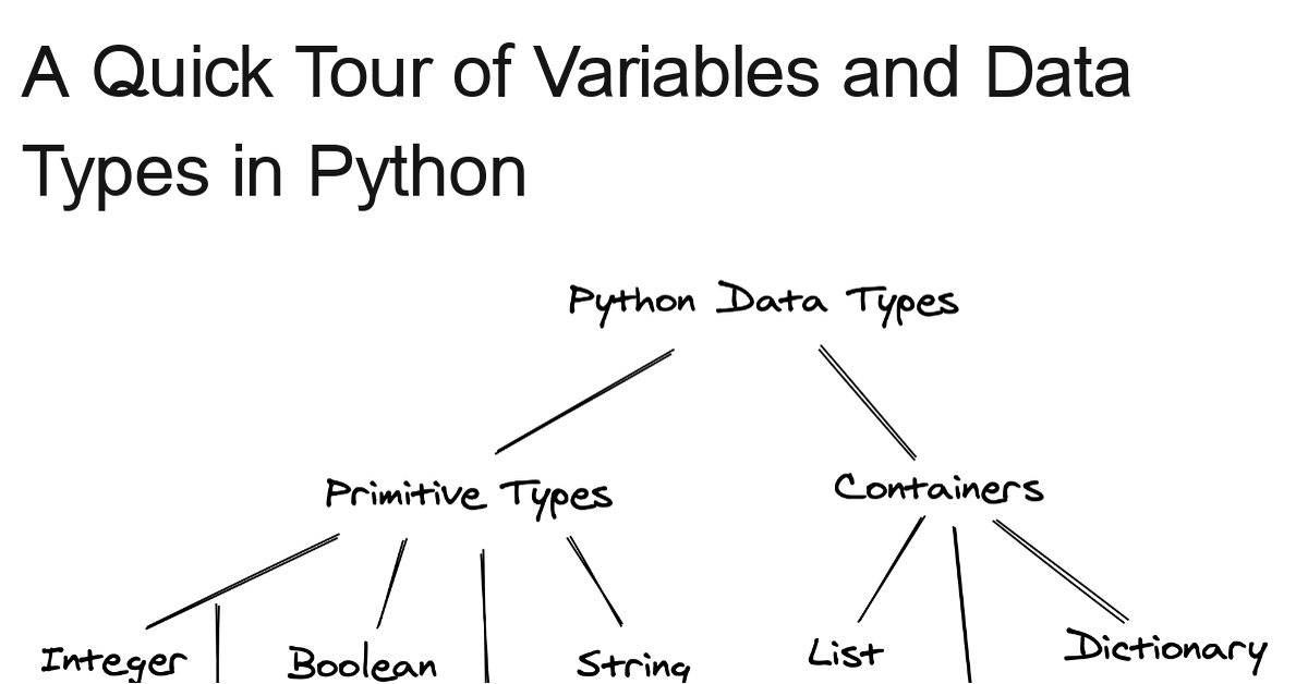 python-variables-and-data-types-deo