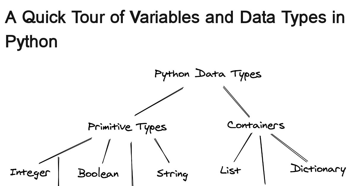 python-variables-and-data-types
