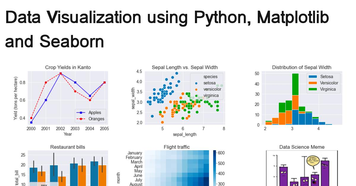python-matplotlib-data-visualization