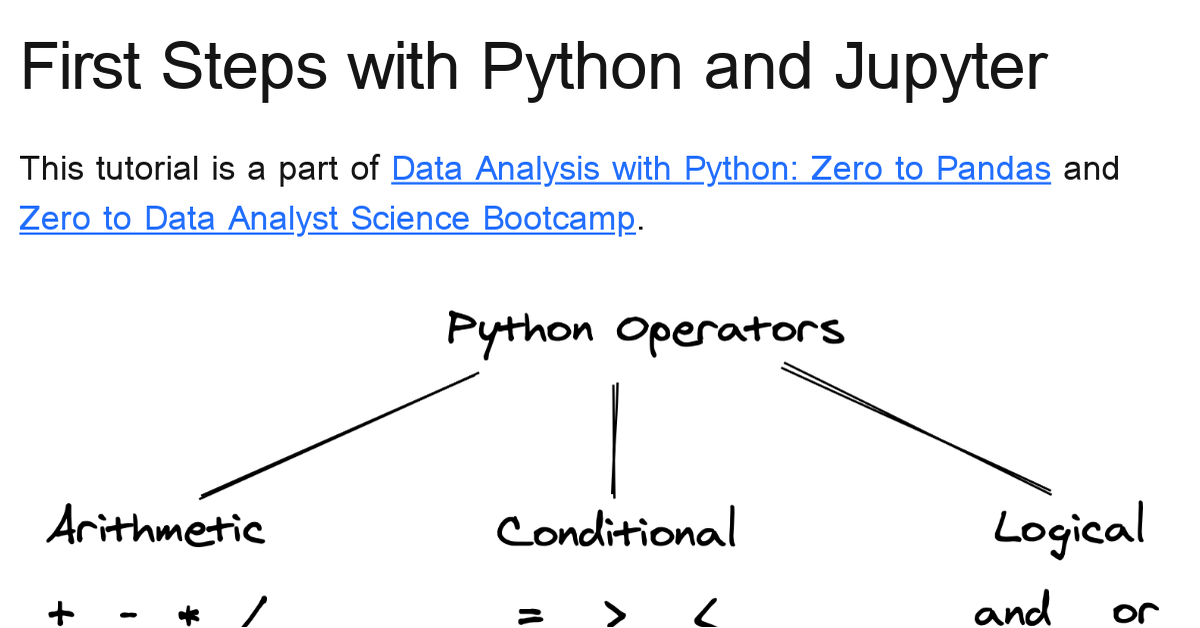 first-steps-with-python-c1509